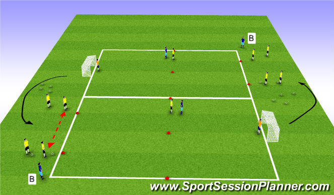 Football/Soccer Session Plan Drill (Colour): GRP 3rd man with defenders