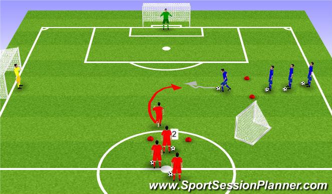 Football/Soccer Session Plan Drill (Colour): 1v1 Tran. Perpendicular