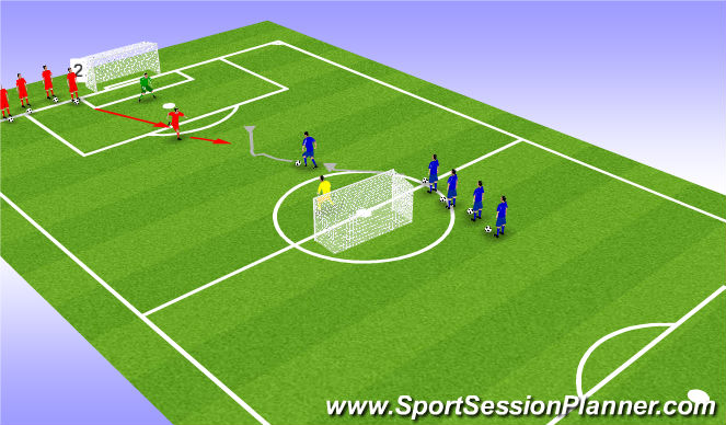 Football/Soccer Session Plan Drill (Colour): 1v1 Goals Facing