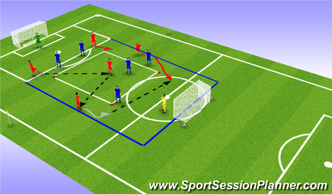 Football/Soccer Session Plan Drill (Colour): Starting Organization