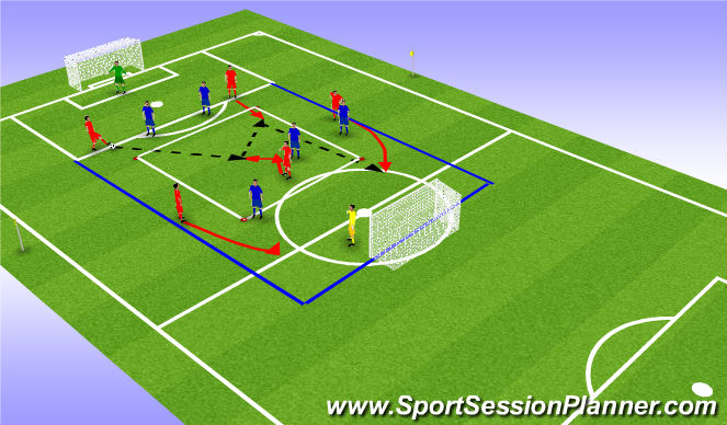 Football/Soccer Session Plan Drill (Colour): Combining in MF