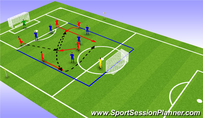 Football/Soccer Session Plan Drill (Colour): Open Game