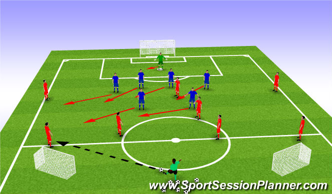 Football/Soccer Session Plan Drill (Colour): Ball played wide