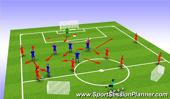 Football/Soccer Session Plan Drill (Colour): HIgh pressure on the ball played wide