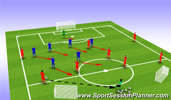 Football/Soccer Session Plan Drill (Colour): Ball played backwards