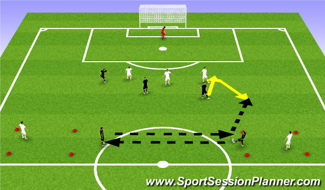 Football/Soccer Session Plan Drill (Colour): 3v3 attacking function