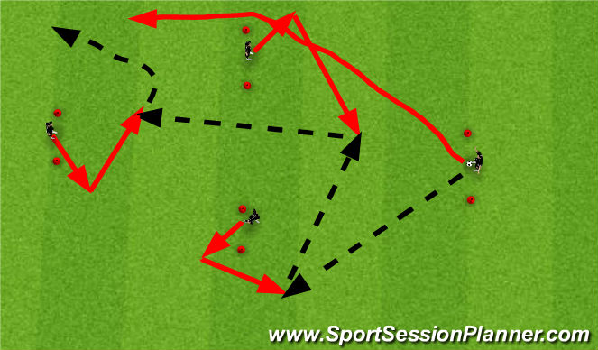 Football/Soccer Session Plan Drill (Colour): technique work (ball to left)