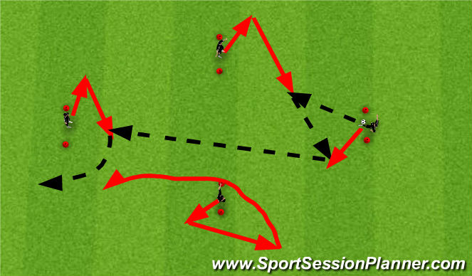 Football/Soccer Session Plan Drill (Colour): Technique work (ball to right)