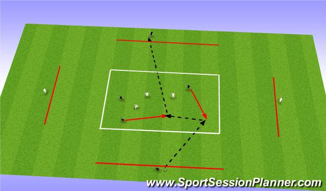 Football/Soccer Session Plan Drill (Colour): 2v2 or 3v3 to targets