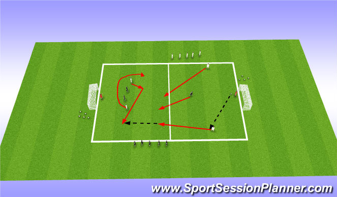 Football/Soccer Session Plan Drill (Colour): Attacking transition