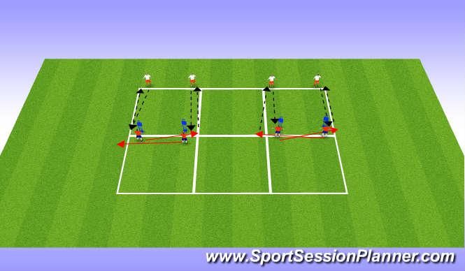Football/Soccer Session Plan Drill (Colour): Technical Work (Both Feet) (Semi-Opposed)