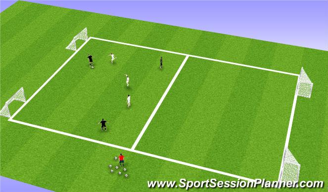 Football/Soccer Session Plan Drill (Colour): 3 v 3 - 2 goal pressing game