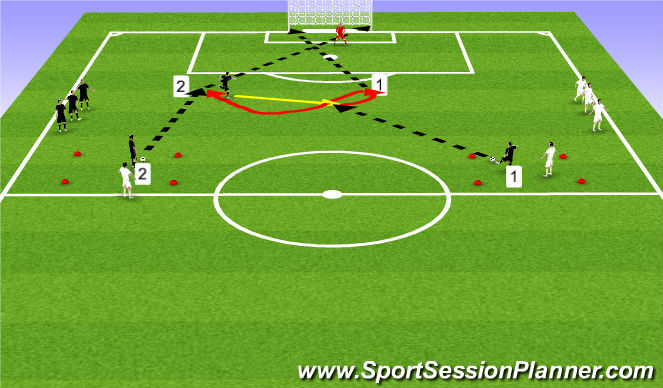 Football/Soccer Session Plan Drill (Colour): Turning and finishing