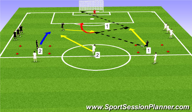 Football/Soccer Session Plan Drill (Colour): With a defender