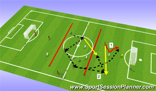 Football/Soccer Session Plan Drill (Colour): MF play to target
