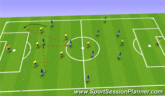 Football/Soccer Session Plan Drill (Colour): 3rd man runs game