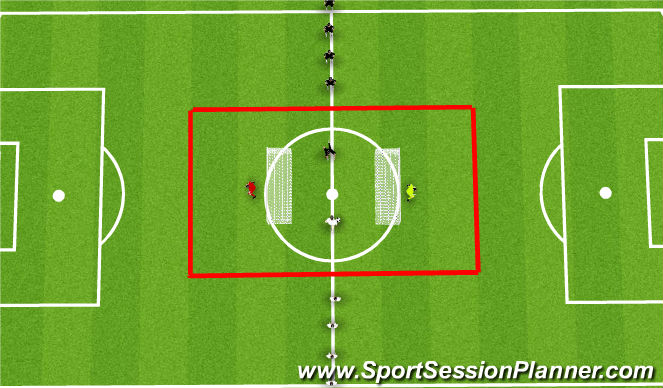 Football/Soccer Session Plan Drill (Colour): 1v1 goals back to back