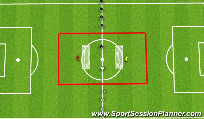 Football/Soccer Session Plan Drill (Colour): 1v1 goals back to back