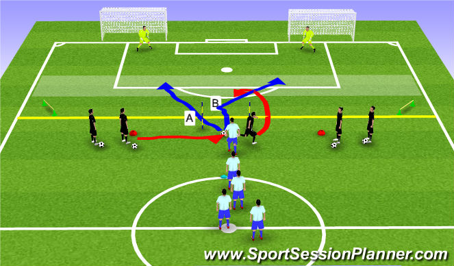 Football/Soccer Session Plan Drill (Colour): 1v1 with two goals