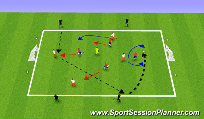 Football/Soccer Session Plan Drill (Colour): Rotation with Underload v Overload