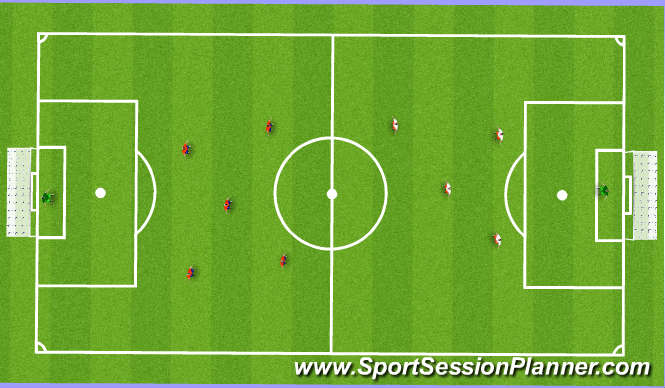 Football/Soccer Session Plan Drill (Colour): Dutch masters
