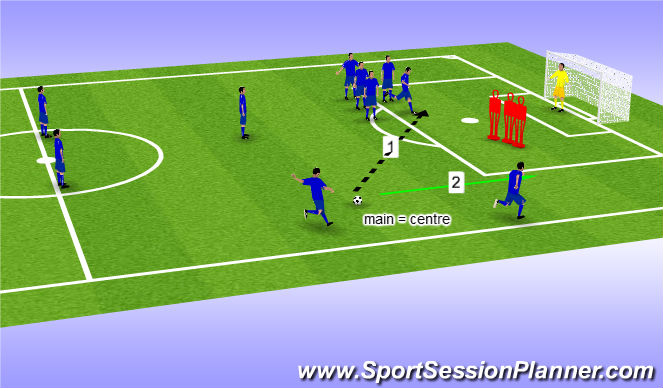 Football/Soccer Session Plan Drill (Colour): CDP 1