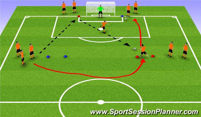 Football/Soccer Session Plan Drill (Colour): Shooting Opposed