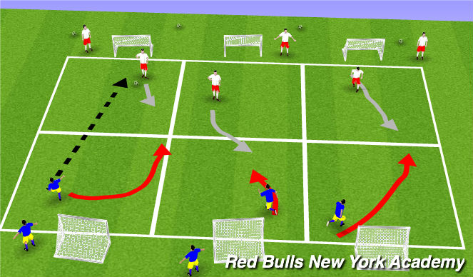 Football/Soccer Session Plan Drill (Colour): conditionned game.
