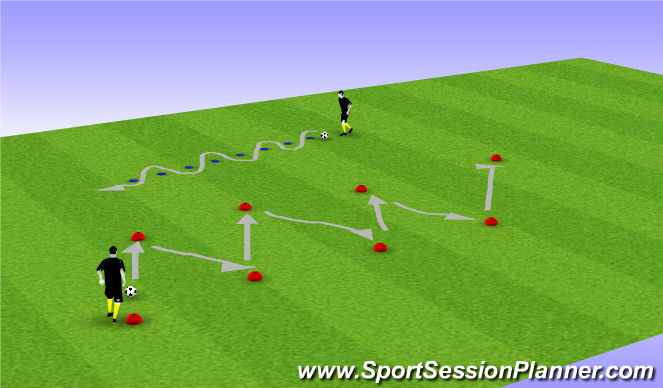 Football/Soccer Session Plan Drill (Colour): Zig Zag driblling