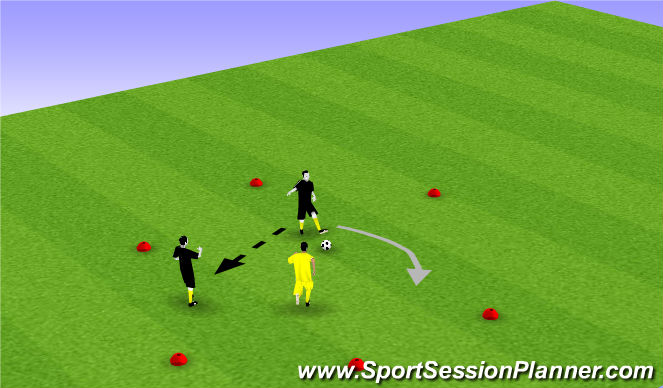 Football/Soccer Session Plan Drill (Colour): 2v1 3rd person