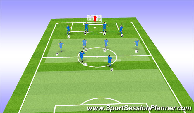 Football/Soccer Session Plan Drill (Colour): Tactical Defensive Shape