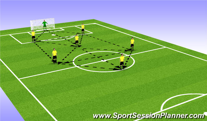 Football/Soccer Session Plan Drill (Colour): 6 a side set up