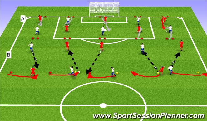 Football/Soccer Session Plan Drill (Colour): Upphitun og líkamlegþjálfun:
