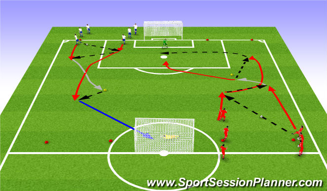 Football/Soccer Session Plan Drill (Colour): Upphitun / Tækni 2: