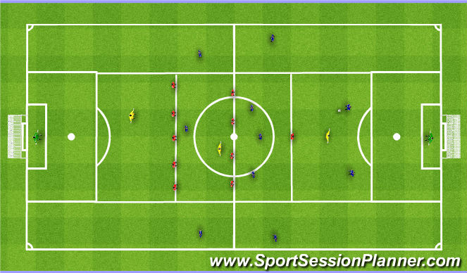 Football/Soccer Session Plan Drill (Colour): Deploy the team in varoius lines 11v11+3. Ustawienie się w różnych liniach 11v11+3.