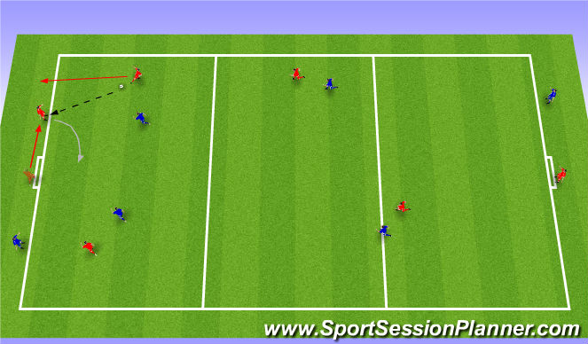 Football/Soccer Session Plan Drill (Colour): 4v4 +2 Targets