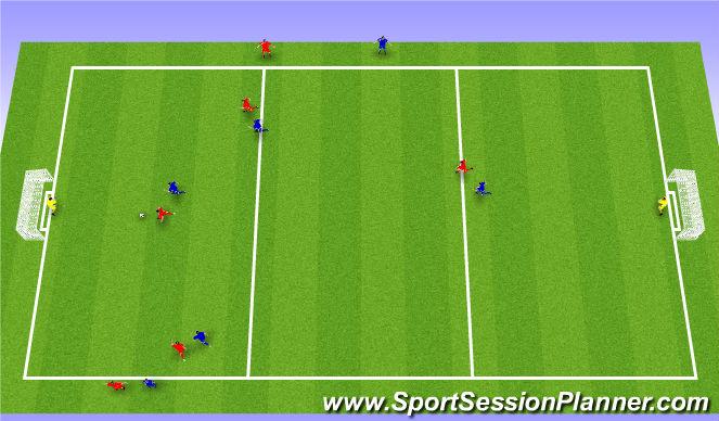 Football/Soccer Session Plan Drill (Colour): 4v4 +2 wide