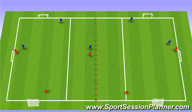 Football/Soccer Session Plan Drill (Colour): 5v5 - Switching Play 1