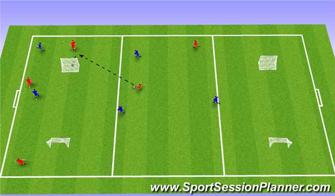 Football/Soccer Session Plan Drill (Colour): 5v5 - Switching Play 2