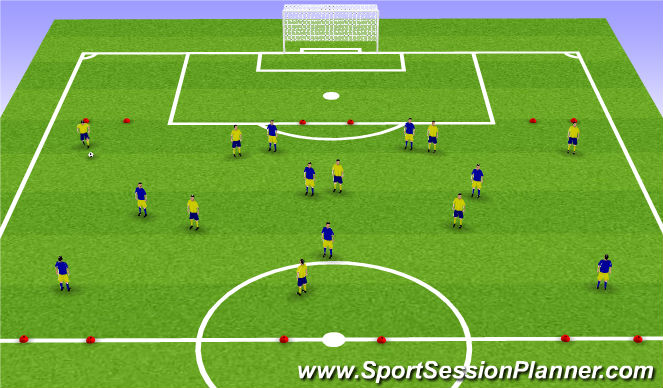 Football/Soccer Session Plan Drill (Colour): 8v8 to 3 Goals