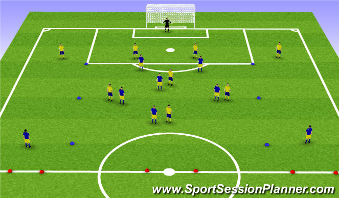 Football/Soccer Session Plan Drill (Colour): 8v8 to one big goal