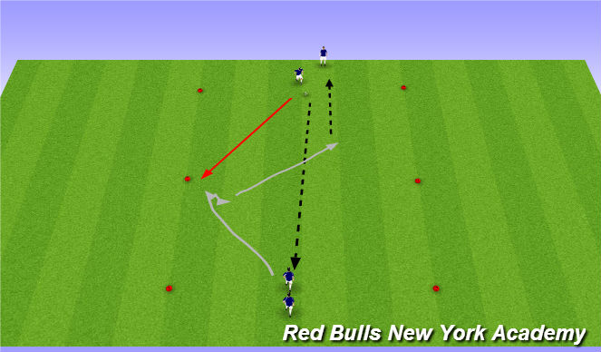 Football/Soccer Session Plan Drill (Colour): Semi-opposed (Advanced)