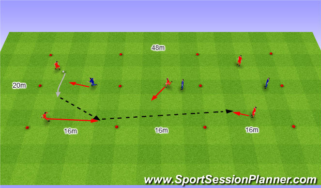 Football/Soccer Session Plan Drill (Colour): 5v5 w trzech polach.