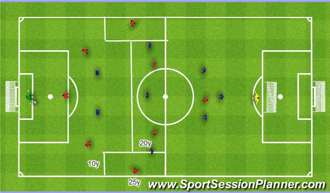 Football/Soccer Session Plan Drill (Colour): Pass to attract 7v5 in half. Podanie zachęcające 7v5 na swojej połowie.