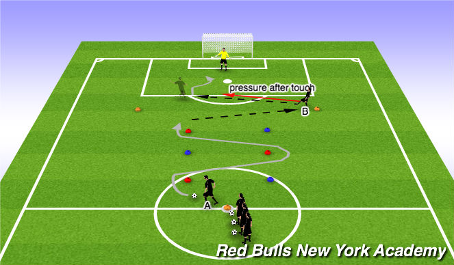 Football/Soccer Session Plan Drill (Colour): Slalom 1v1- Finishing opposed