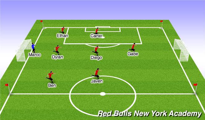 Football/Soccer Session Plan Drill (Colour): Scrimmage U10BR