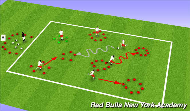 Football/Soccer Session Plan Drill (Colour): Warmup - Pond Game