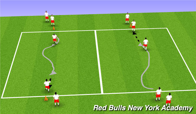 Football/Soccer Session Plan Drill (Colour): Main Activity - Running with the Ball