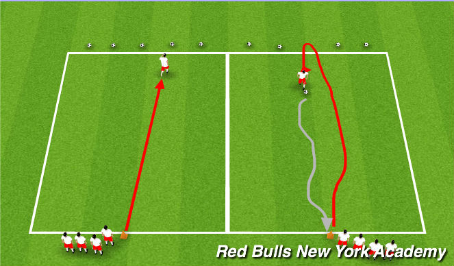 Football/Soccer Session Plan Drill (Colour): Fun Game - Relay Race