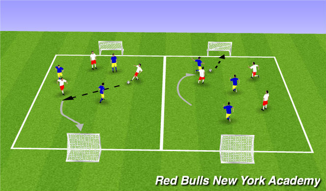 Football/Soccer Session Plan Drill (Colour): Small Sided Game